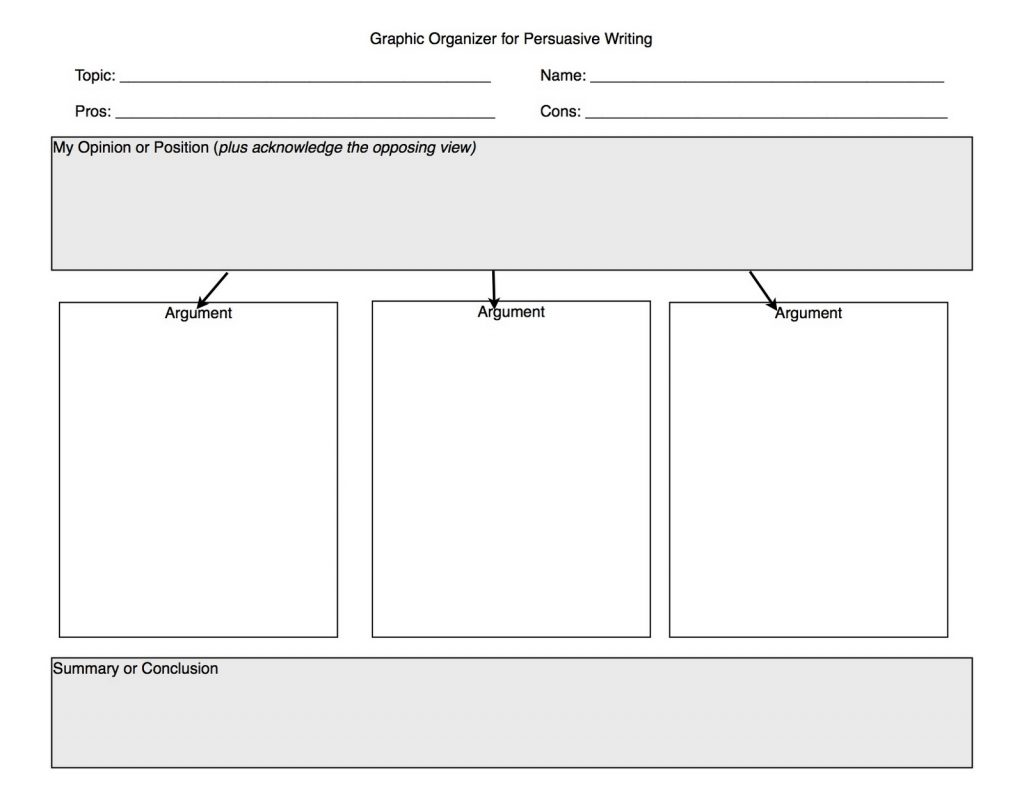 Persuasive Writing Graphic Organizer