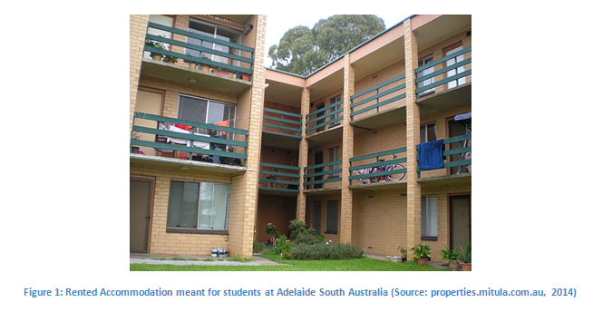 Rented Accommodation meant for students at Adelaide South Australia
