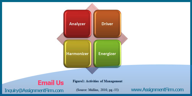 Activities-of-Management