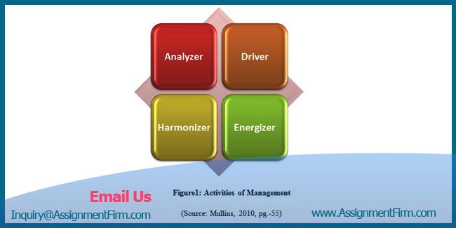 Activities-of-Management