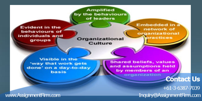 definition and meaning of organisational behaviour business essay Organizational behavior is the study of both group and individual performance and activity within an organization internal and external perspectives are two theories of how organizational.