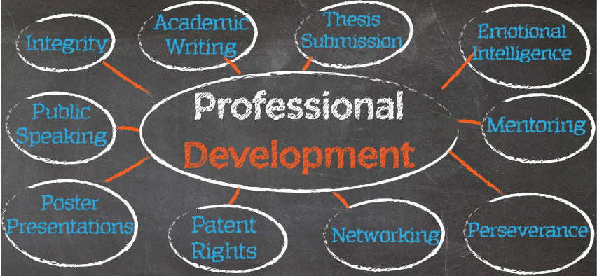 MNG10476 - Professional Development for the Workplace Assignment
