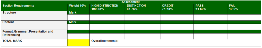Managing Operations Report Assignment