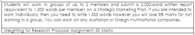 BBMK501 Strategic Marketing Plan Assignment