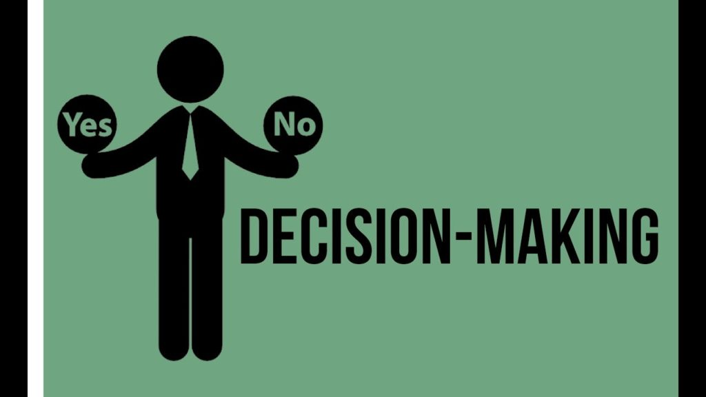 MGMT6002 Influencing And Making Decisions - LAUREATE INTERNATIONAL UNIVERSITY