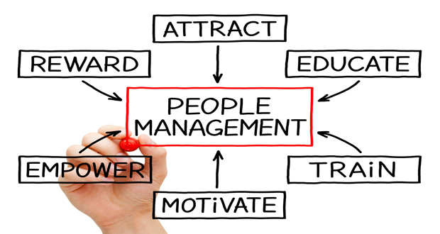 MGMT6009 Managing People & Teams Solution