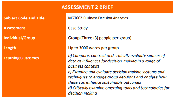 MGT602 Business Decision Analytics Assignment