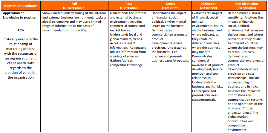 MKTG6002-Marketing-Assignment