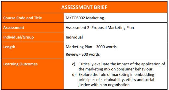 MKTG6002 Marketing Assignment