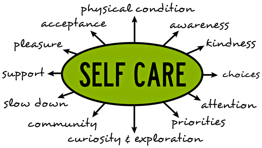 PHAR1003 Non-Prescription Medications and Self-Care