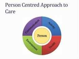 SNPG958 Implementing Person Centred Care assignment help