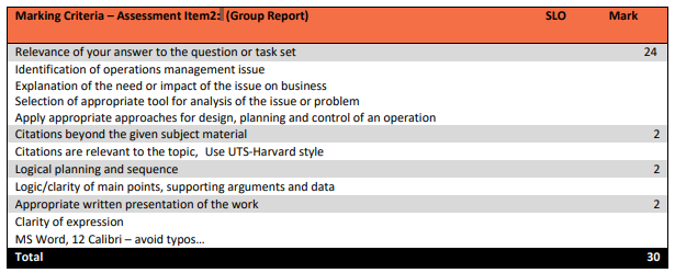 UTS 21741 Managing Operations within Supply Chains