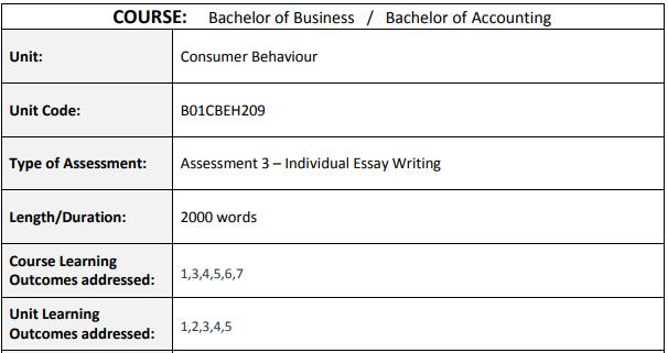 Essay writing for consumer behavior