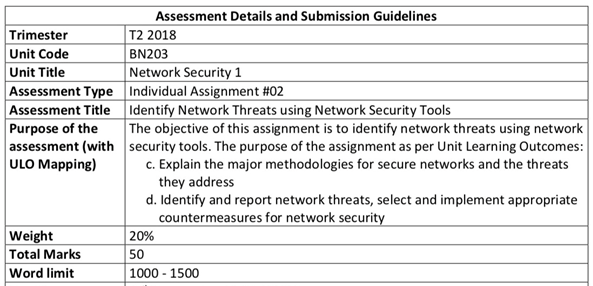 BN203_Network_Security_Assignment_Help