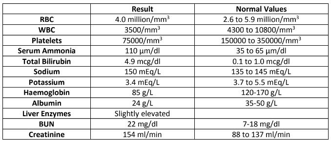 NRSG353_Case_Study