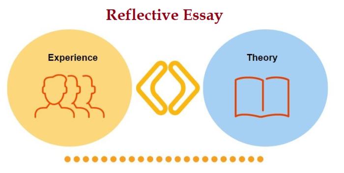 401212 Reflective Essay