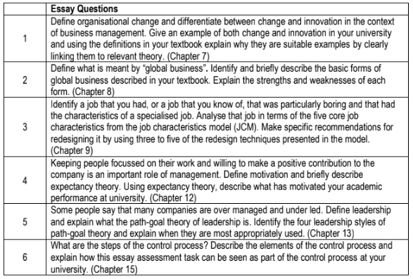 BMO1102_Management And Organisation Behaviour Essay