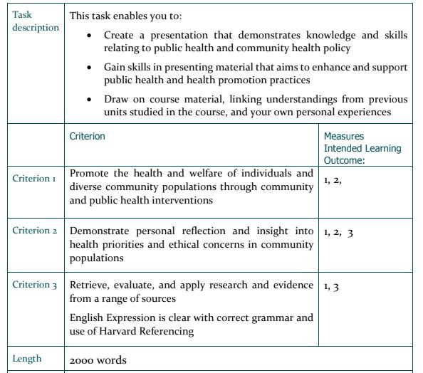 CXA221_Health Presentation