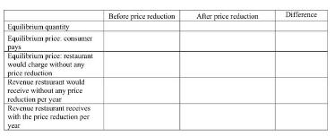 MAT10706_Quantitative_Methods With Economics