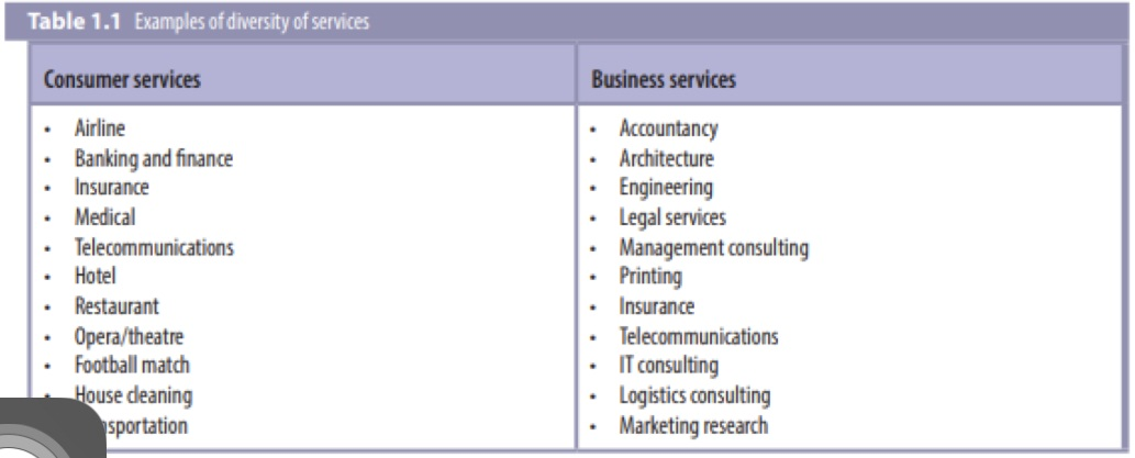HC2112_Service_Marketing