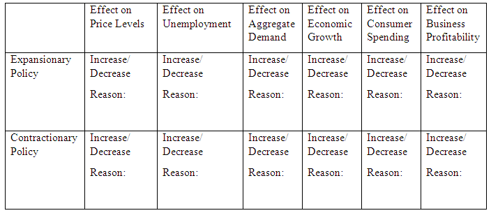 Macroeconomics__Theories__And Scenarios