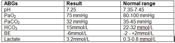 401211_Health Variations