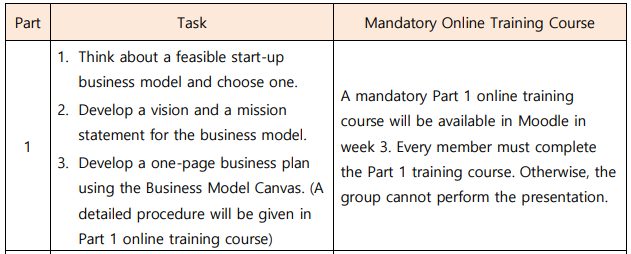 COAC216_Cost Accounting