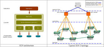 MN503 Overview of Inter networking Assignment-Melbourne Institute of Technology Australia.