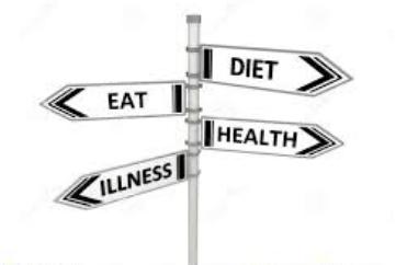 NUR1120 Health & Illness Assignment-Southern Queensland University Australia.