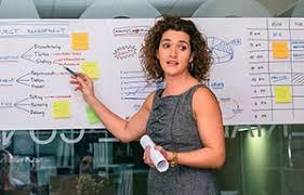 MBA641 Strategic Project Management Assignment-Kaplan Business School Australia.
