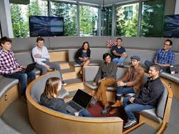 BSBINN502 Build & Sustain Innovative Work Environment Assignment-Mentor Education Australia