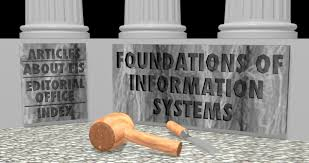 MIS500 Foundations of Information Systems Report Assignment-Laureate International University Australia.