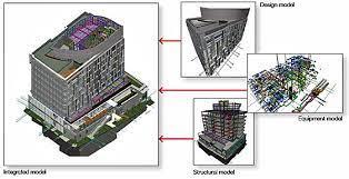 SRM751 Principles of Building Information Modelling Assignment-Deakin University Australia.